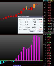 买卖股票时的部成是什么意思?为什么会出现这种情况?