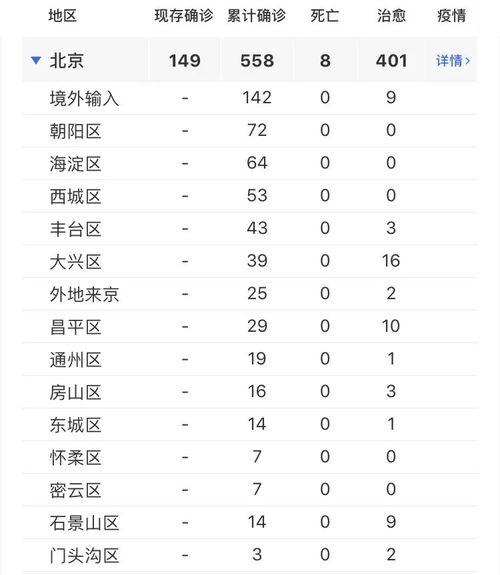 北京首例境外输入关联病例,疑与确诊邻居走同一楼梯后染病疫情长期化尚无明显证据