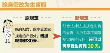 配偶陪产假新修订的《上海市人口与计划生育条例》规定:符合法律法规规定生育的夫妻,男方享受配偶陪产假10天.