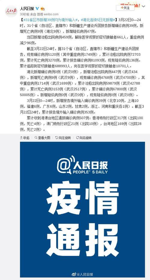 31省区市新增78例确诊病例,武汉新增确诊病例1例