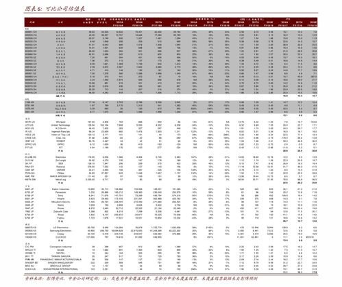 新能源车产业股票代码