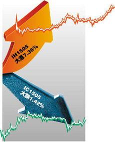 2020年新纳入上证50股票(沪深300股票一览表)  股票配资平台  第3张