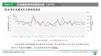 中国建筑股票微观分析