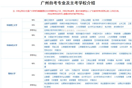 广东省自考学校与专业课程