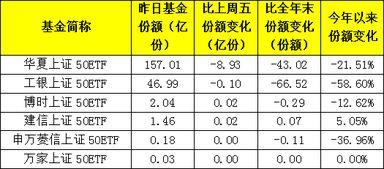 场内沪深300基金代码(排名前十的定投基金)  股票配资平台  第2张