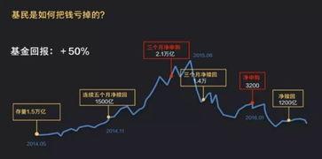 〓〓【佛家弟子】能在【股票市场】中修行吗?〓〓