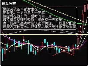 如何看待股票K线图的斜率?