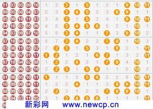 11选5投注技巧 江苏11选5彩友中奖有招,任选五选号技巧