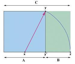黄金分割率理论(黄金分割率公式和算法)_1582人推荐
