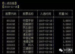 沪深300排名前十的股票(沪深300定投哪家好)  外汇平台开户  第3张