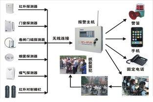网络报警中心在线报案平台,网络诈骗如何报警追回(图1)