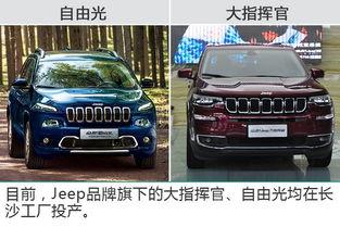 专为中国市场打造 探秘Jeep大指挥官诞生之旅