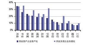 中国对美服务贸易逆差主要集中在美国是中国服务贸易最大逆差来源地,且逆差快速扩大。