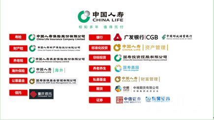 中国人寿客服电话(人寿的服务热线是95519还是95518)