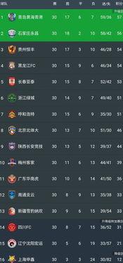 中甲大结局青岛夺冠,永昌逆转冲超南通逆转保级,四川打附加赛