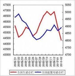 饮料行业股票分析