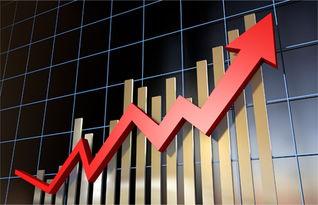 「股票 大盘」股票配资怎么操作强势股?