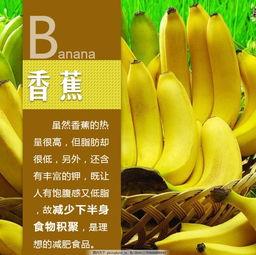 香蕉的小知识英文