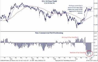 汽车行业的股票有哪些