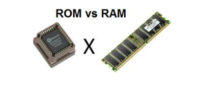 电脑RAM与ROM区别