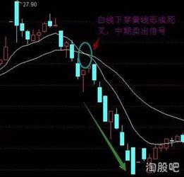 股票中vr是什么?