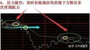 如何把握股市