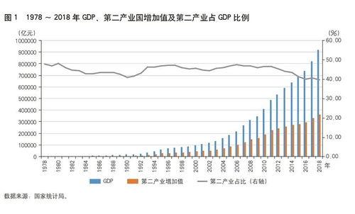 经济增长会推动金融业发展吗
