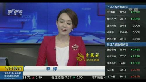 電視上每天幾點哪個頻道播放有關股票的節目?