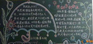 劳动节黑板报设计 劳动节的由来