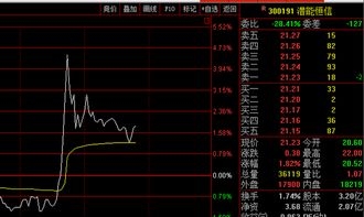 油服概念股的股票有哪些