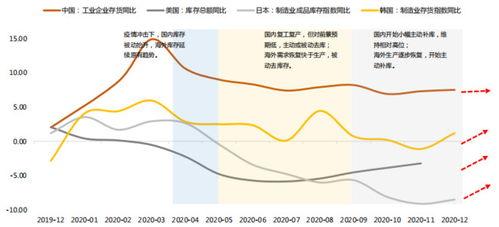 中国股市中分为那几大板块?
