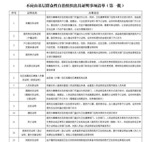 六部门无犯罪记录证明等20项证明不应由基层群众性自治组织出具