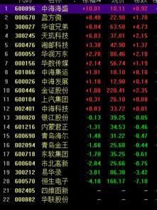 马云概念股票有哪些
