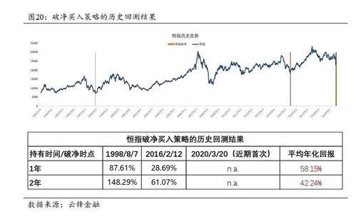 股票估值50/40X什么意思?