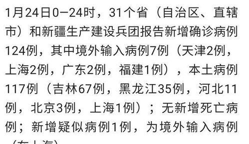 疫情最新消息31省区市新增确诊124例,其中117例是本土确诊