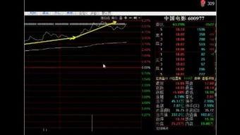 股票分析入门书籍