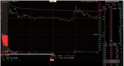 如何购买韩国股票?