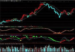 广州在哪里进行股票开户?怎么开?