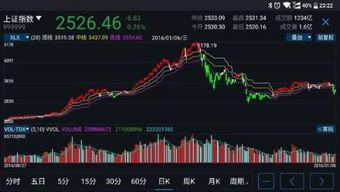 股票量化交易是什么?