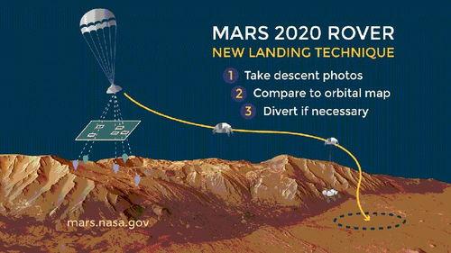 史上最奢侈的采样nasa毅力号火星车发射升空,dpa话筒技术面临大考