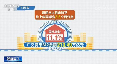 中国人民银行m2什么意思?