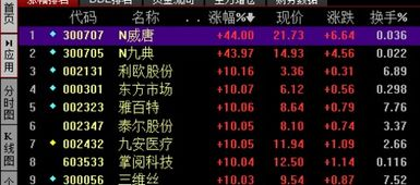 股票停牌是什么意思呢?都停多久?