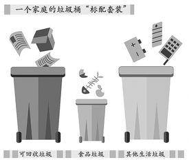 英国 扔垃圾是一门技术活儿
