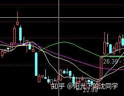 某一支股票的分析