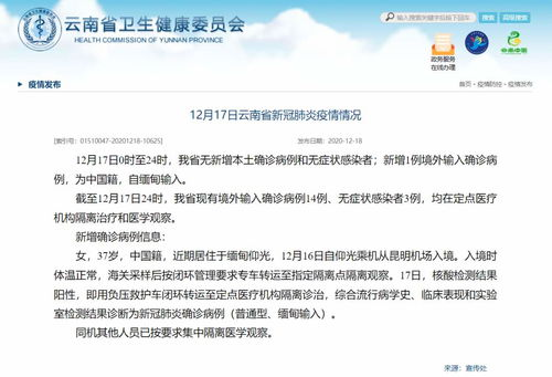 12月17日0时至24时,云南省无新增本土确诊病例和无症状感染者;新增1例境外输入确诊病例,为中国籍,自缅甸输入。