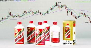 茅臺股票大跌,市場發出了什么信號?