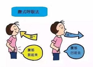 株洲中医提醒:胸痛、肩痛、呼吸困难,身上有这六个异常,警惕是心脏病!
