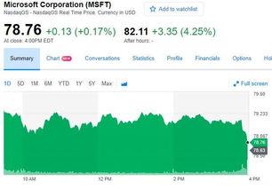 微软有多少股票?