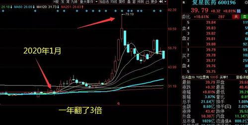 股票怎么买啊?股票的游戏规则是真样的?这样才能选到好的股票?到那去买啊?