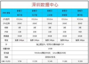 哪家香港虚拟主机支持免费试用!